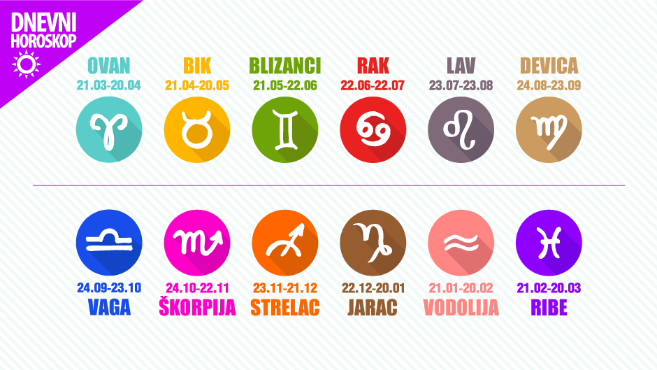 OVO su najveće mane svakog horoskopskog znaka