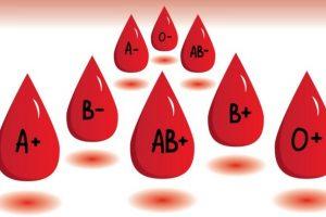 Krvna grupa određuje KAKVA STE LIČNOST: Pronađite svoju na listi i i saznaćete i VIŠE NEGO ŠTO ŽELITE